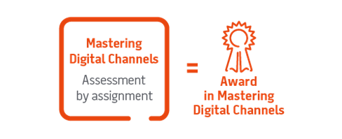 Mastering Digital Channels module